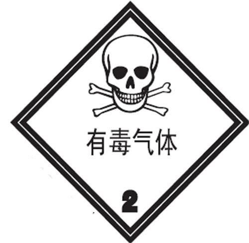 钢制检测提醒您要记牢常见有毒工业气体有哪些?